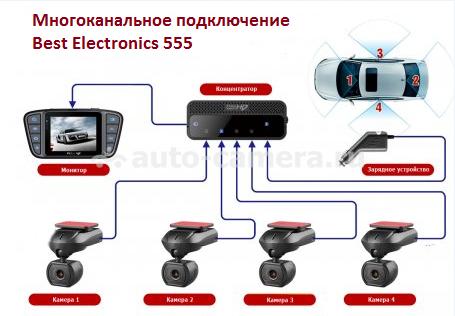 Видеорегистратор best electronics 555